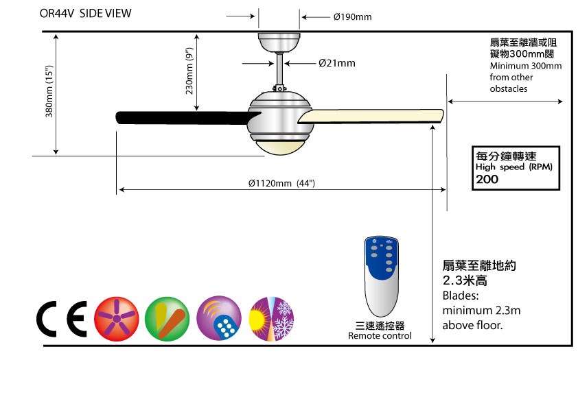 how to change light bulb in lucci futura fan